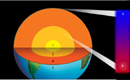 Convection in Earth's Mantle